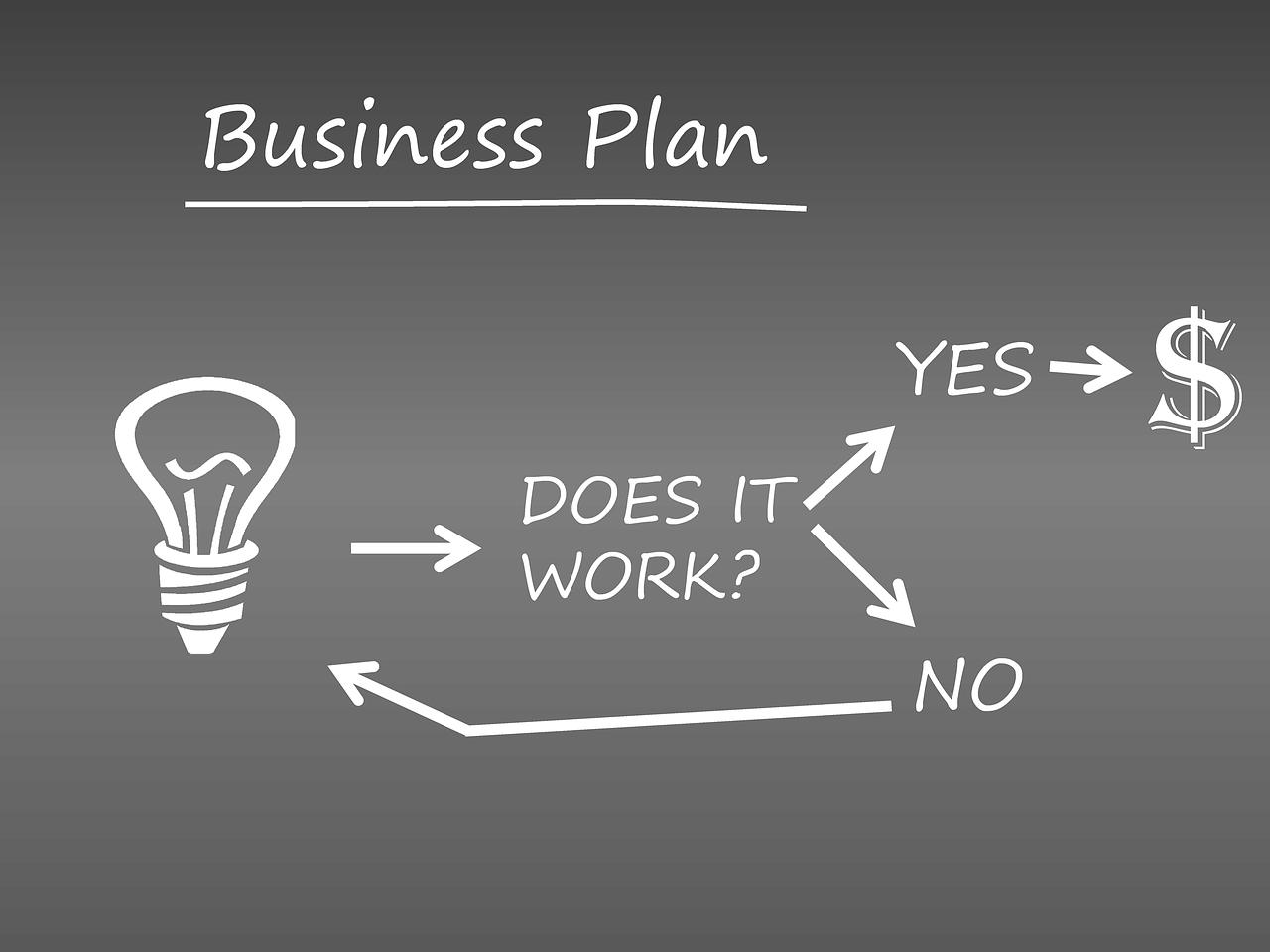 10-Dinge-die-einen-erfolgreichen-Entrepreneur-ausmachen